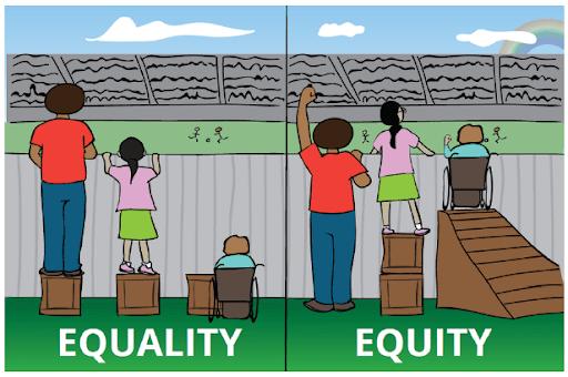 """Kostoja """"e tmerrshme"""" e barazisë"""